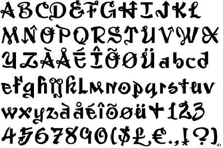Graffiti abeceda